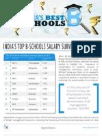 BSchools Salary Survey Report 2011
