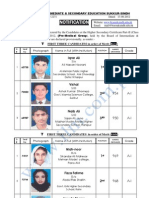 The Result of HSC Part-II Annual Examination 2012 (Pre-Medical & Pre-Engineering Groups)