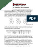 Fiber Fundamentals (MM vs. SM)