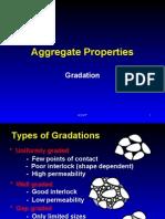 Gradation of Aggregates