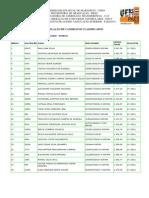 Resultado Da UEMA 2011