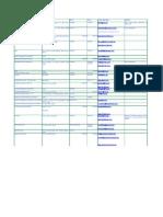 Dubai Consultant List PDF