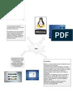 Instalacion de Debian y CentOS Mapa