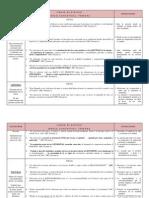 (2) Intencionalidades Opciones Criterios Posturas (Abril)