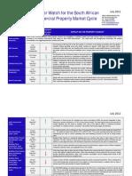SA Commercial Property Indicator July 2012