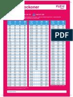 Flexirent Repayment Guide