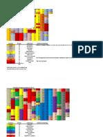 Reading & CORD Quiz Assignments 2012-2013