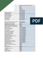 Aprovadores de Contas (1º aprovador)