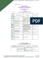 Useful Charts Su Joo Dassa Hw