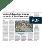 Inversion Hoteles Aranwa