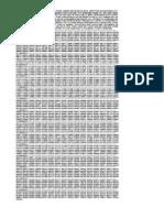 Result Afmc 2012 PDF