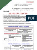 FICHAS RD 20 2012 - Incapacidad Temporal