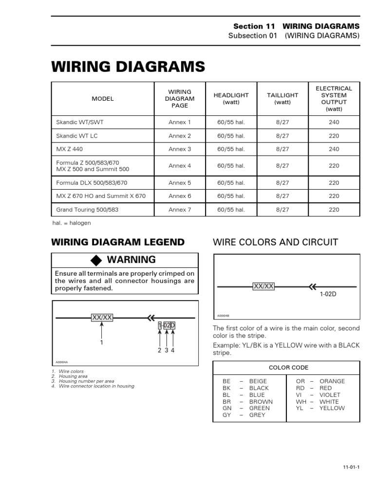 Bombardier Skidoo 1998-99 Electric Wiring Diagram | Electrical Connector |  Direct CurrentScribd
