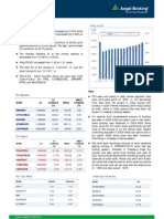 Derivatives Report 16 Aug 2012