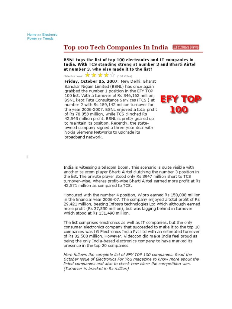 Companies in India | Companies | Business