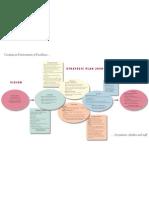 2008-2011 Strategic Plan