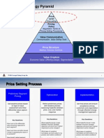 F-05 814 Pricing Strategy