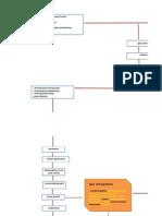Aa.concept Map Final
