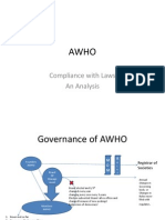 AWHO CompliancewithLaws