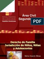 Presentacion Mag Mirta Duarte