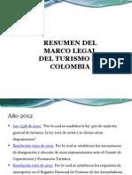 Marco Legal Del Turismo Colombia