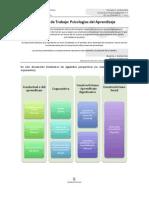 Cuaderno Teorico de Trabajo Ps Del Aprendizaje