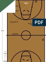 basket ball Court Dimensions International