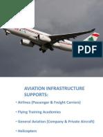 Aviation Infrastructure