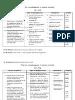 Plan de Estudios Para El Primer Periodo BIOLOGIA