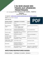 Guide Du Bon Usage Des Antibiotiques Aux Urgences Pediatriques