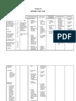 CP Intestinal Obstruction Nursing care plan