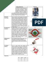 Evaluacion tecnicos2012
