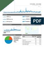 Analytics Www.filabarbanegra.blogspot.com 20080113-20090113 Dashboard Report)