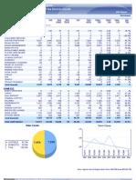 Virginia Juvenile Domestic Relations Court Caseload Statistics 2011