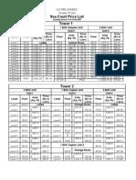 Sea Court-Price List