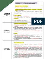 La méthodologie de l'Epreuve Composée conçue par Jean François Freu