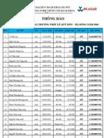 Thong Bao Diem Truong Le Quy Don_HN