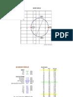 Circulo de Mohr 2D