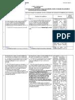 Tabel comparativ cu modificarile legislative privind drepturile de transport ale politistilor
