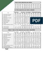 Curso de Confeccion Industrial de Ropa (Momoxpan)