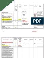 12-08 PB URA Proposed Changes