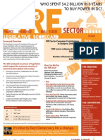 ED LegislativeScorecard