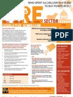 ED LegislativeScorecard