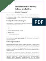 Modelo Del Diamante de Porter y Cadenas Productivas