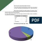 West Region Adult Education Student Statistics 2011