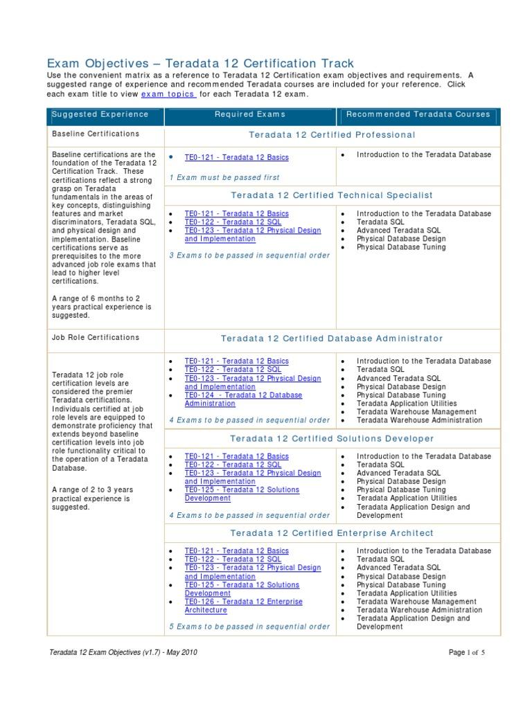 Teradata 12 Certification Exam Objectives May 2010 Professional