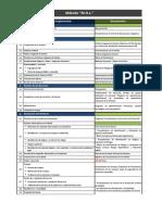 Planificación del SGC 9001_2008