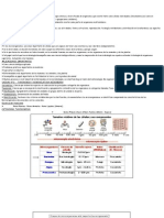 Microbiologia Resumen Para Parcial