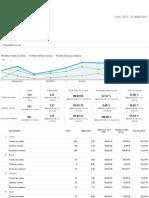 Analytics sites.google.com_site_deleuzemedia Origine géographique 20111101-20120821-1