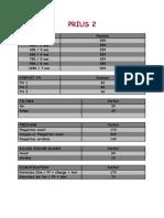 Forfait Prius 2